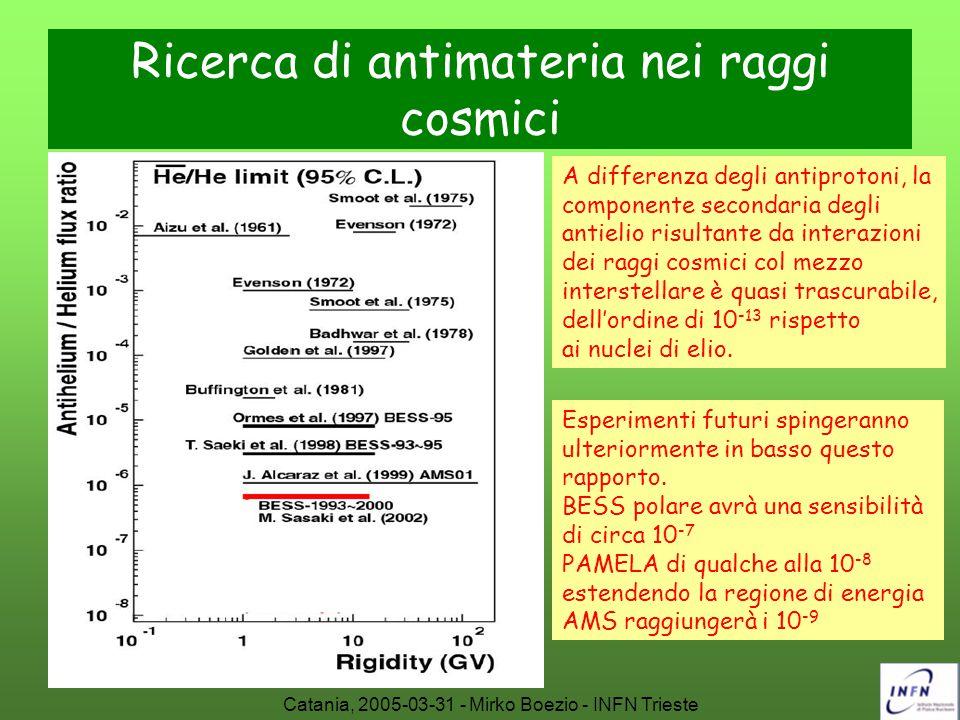 Catania, 2005-03-31 - Mirko Boezio - INFN Trieste Ricerca di antimateria nei raggi cosmici A differenza degli antiprotoni, la componente secondaria de
