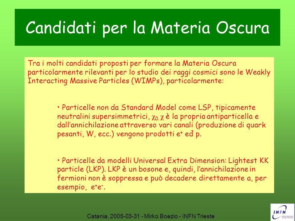 Catania, 2005-03-31 - Mirko Boezio - INFN Trieste Candidati per la Materia Oscura Tra i molti candidati proposti per formare la Materia Oscura partico