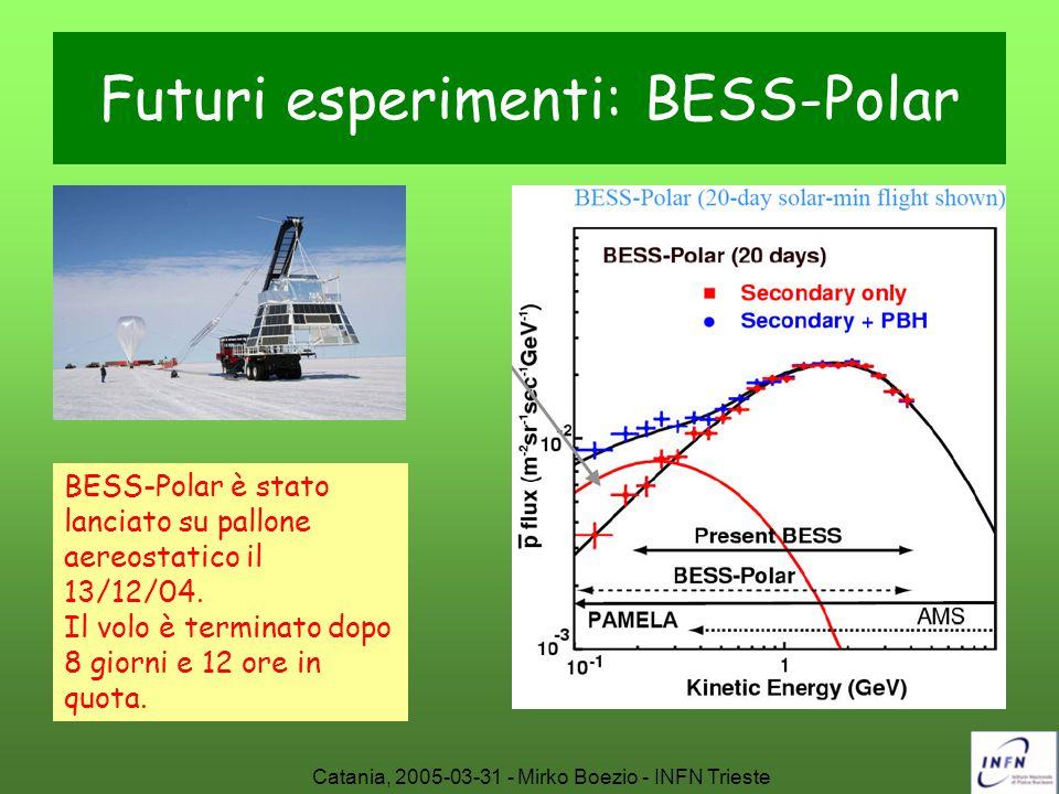 Catania, 2005-03-31 - Mirko Boezio - INFN Trieste Futuri esperimenti: BESS-Polar BESS-Polar è stato lanciato su pallone aereostatico il 13/12/04. Il v
