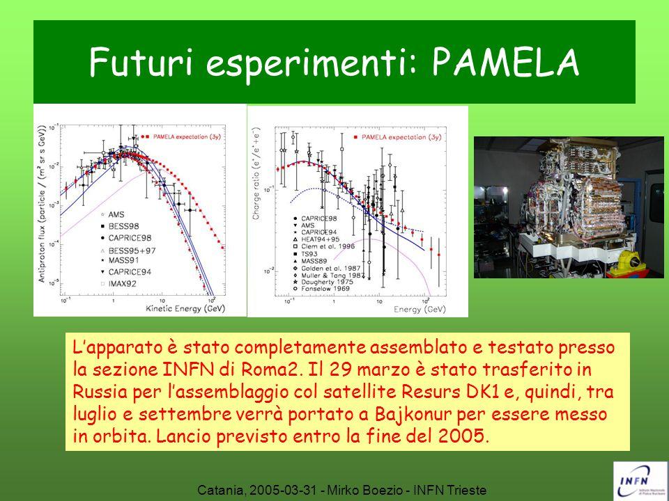 Catania, 2005-03-31 - Mirko Boezio - INFN Trieste Futuri esperimenti: PAMELA L'apparato è stato completamente assemblato e testato presso la sezione I