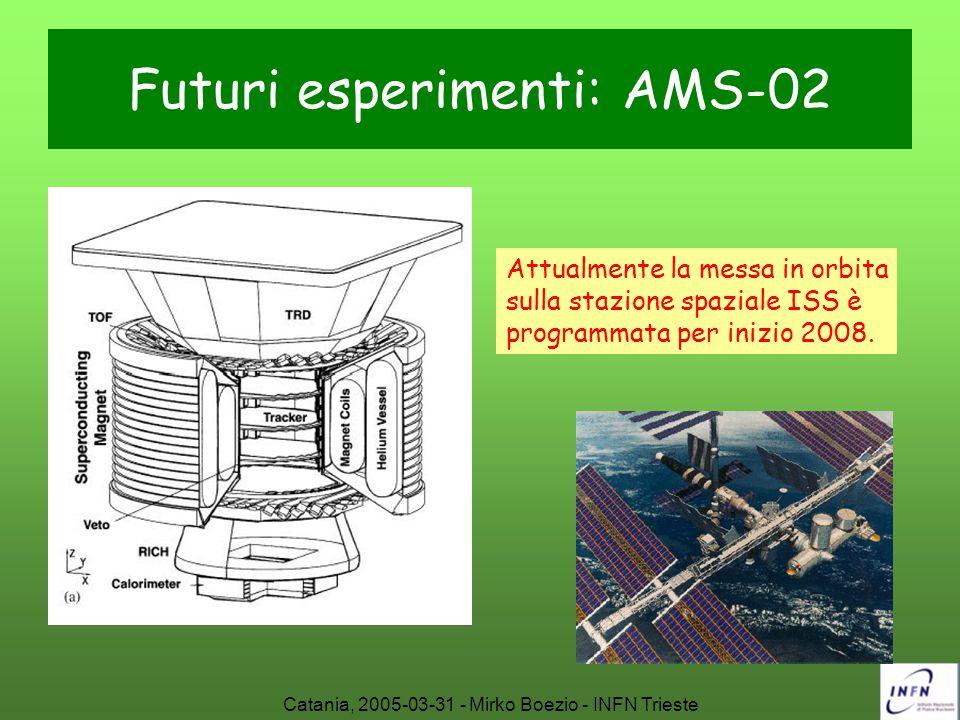 Catania, 2005-03-31 - Mirko Boezio - INFN Trieste Futuri esperimenti: AMS-02 Attualmente la messa in orbita sulla stazione spaziale ISS è programmata