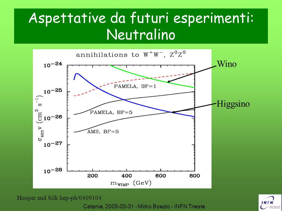 Catania, 2005-03-31 - Mirko Boezio - INFN Trieste Aspettative da futuri esperimenti: Neutralino Hooper and Silk hep-ph/0409104 Higgsino Wino