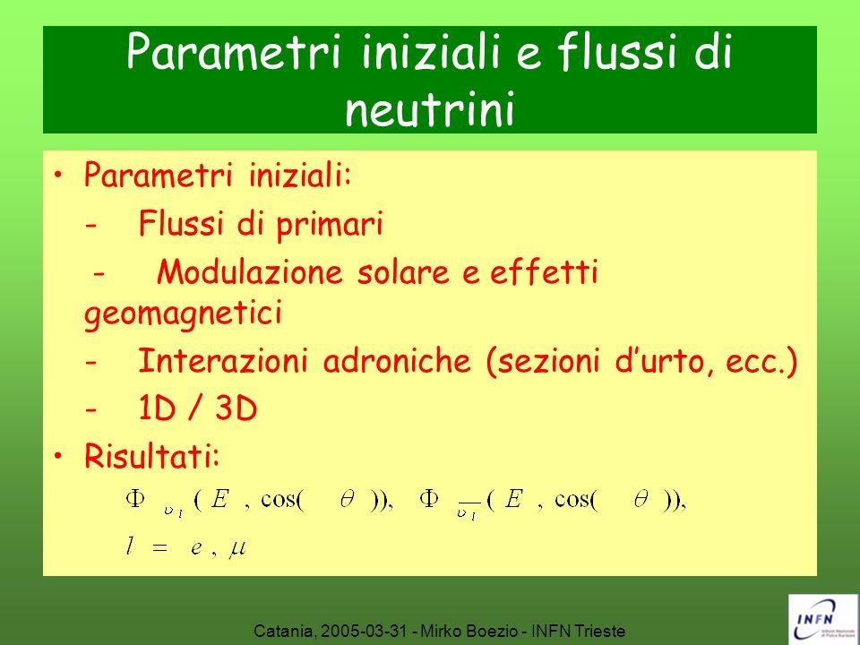 Catania, 2005-03-31 - Mirko Boezio - INFN Trieste Parametri iniziali e flussi di neutrini Parametri iniziali: -Flussi di primari - Modulazione solare