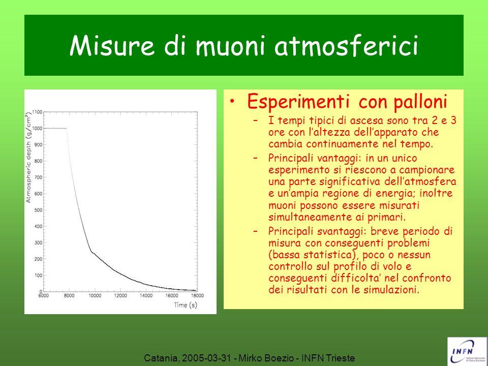Catania, 2005-03-31 - Mirko Boezio - INFN Trieste Misure di muoni atmosferici Esperimenti con palloni –I tempi tipici di ascesa sono tra 2 e 3 ore con