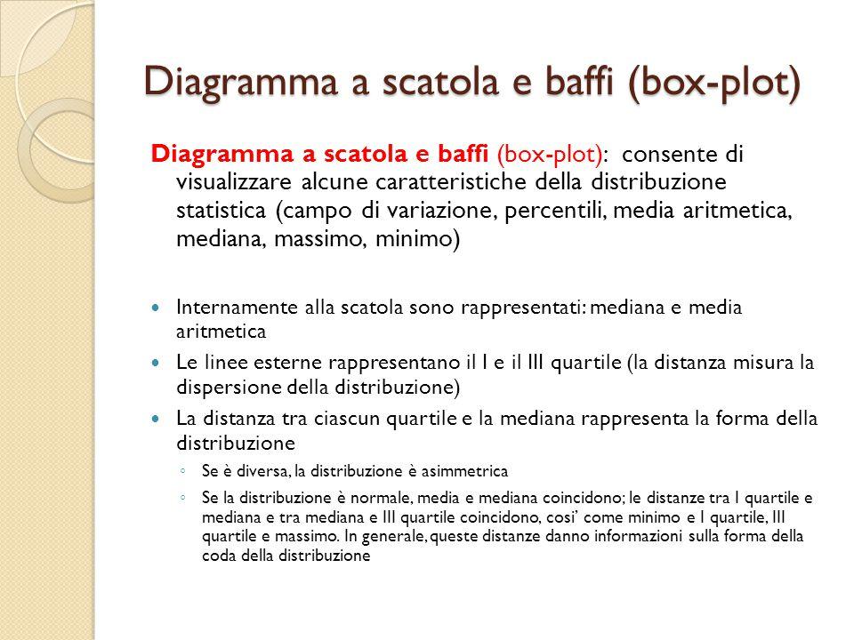 Diagramma a scatola e baffi (box-plot) Diagramma a scatola e baffi (box-plot): consente di visualizzare alcune caratteristiche della distribuzione statistica (campo di variazione, percentili, media aritmetica, mediana, massimo, minimo) Internamente alla scatola sono rappresentati: mediana e media aritmetica Le linee esterne rappresentano il I e il III quartile (la distanza misura la dispersione della distribuzione) La distanza tra ciascun quartile e la mediana rappresenta la forma della distribuzione ◦ Se è diversa, la distribuzione è asimmetrica ◦ Se la distribuzione è normale, media e mediana coincidono; le distanze tra I quartile e mediana e tra mediana e III quartile coincidono, cosi' come minimo e I quartile, III quartile e massimo.
