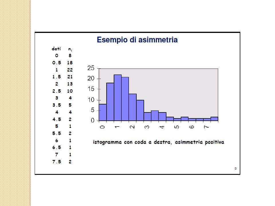 Asimmetria (skewness) Indica l'assenza di specularità rispetto all'asse di simmetria della distribuzione Esistono diversi indici di asimmetria Si possono usare media aritmetica, moda e mediana (x, Mo, Me) per verificare se una distribuzione è asimmetrica o meno ◦ Se coincidono, è simmetrica ◦ Se Mo<Me< x, è asimmetrica positiva (coda verso destra) ◦ Se x < Me<Mo, è asimmetrica negativa (coda verso sinistra)