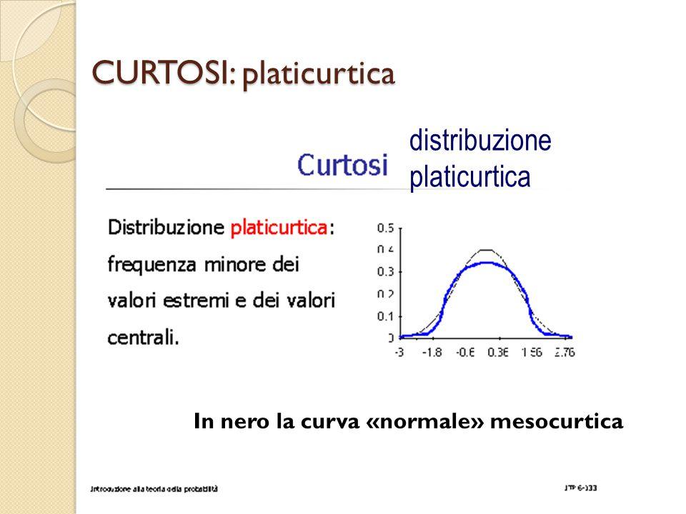 CURTOSI: platicurtica distribuzione platicurtica In nero la curva «normale» mesocurtica