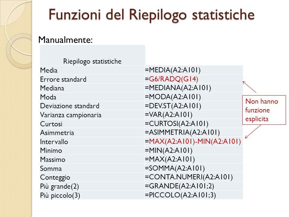 Funzioni del Riepilogo statistiche Riepilogo statistiche Media Errore standard Mediana Moda Deviazione standard Varianza campionaria Curtosi Asimmetri