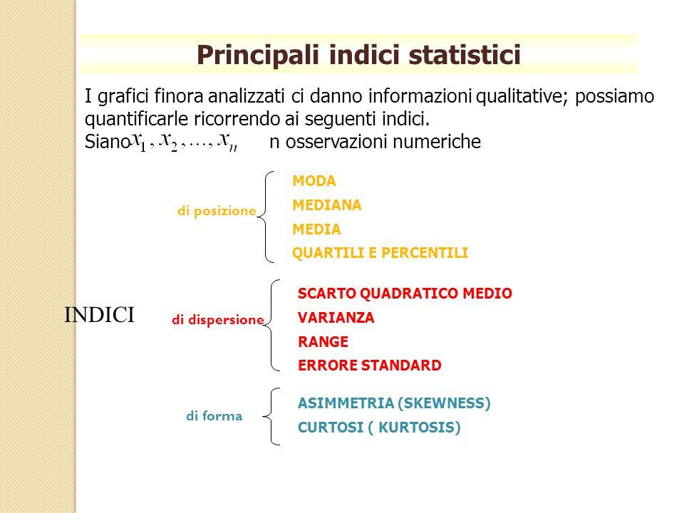 Principali indici statistici I grafici finora analizzati ci danno informazioni qualitative; possiamo quantificarle ricorrendo ai seguenti indici. Sian