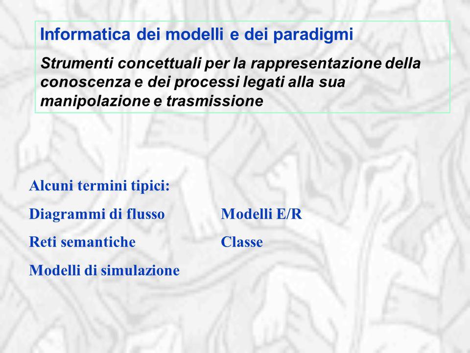 Informatica dei modelli e dei paradigmi Strumenti concettuali per la rappresentazione della conoscenza e dei processi legati alla sua manipolazione e