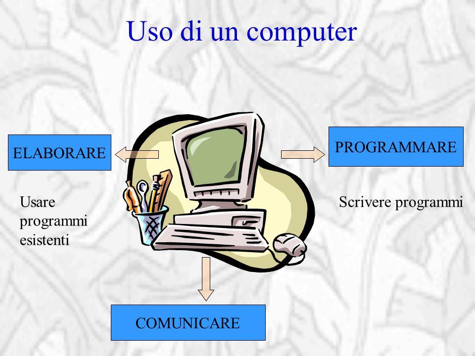 Uso di un computer ELABORARE PROGRAMMARE COMUNICARE Scrivere programmiUsare programmi esistenti