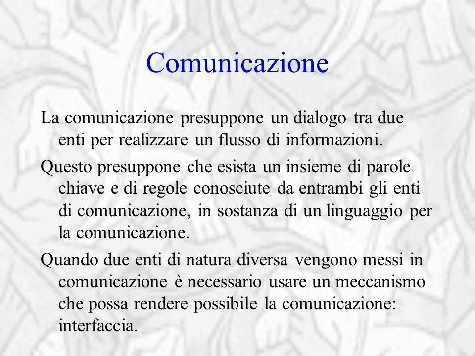 Comunicazione La comunicazione presuppone un dialogo tra due enti per realizzare un flusso di informazioni. Questo presuppone che esista un insieme di