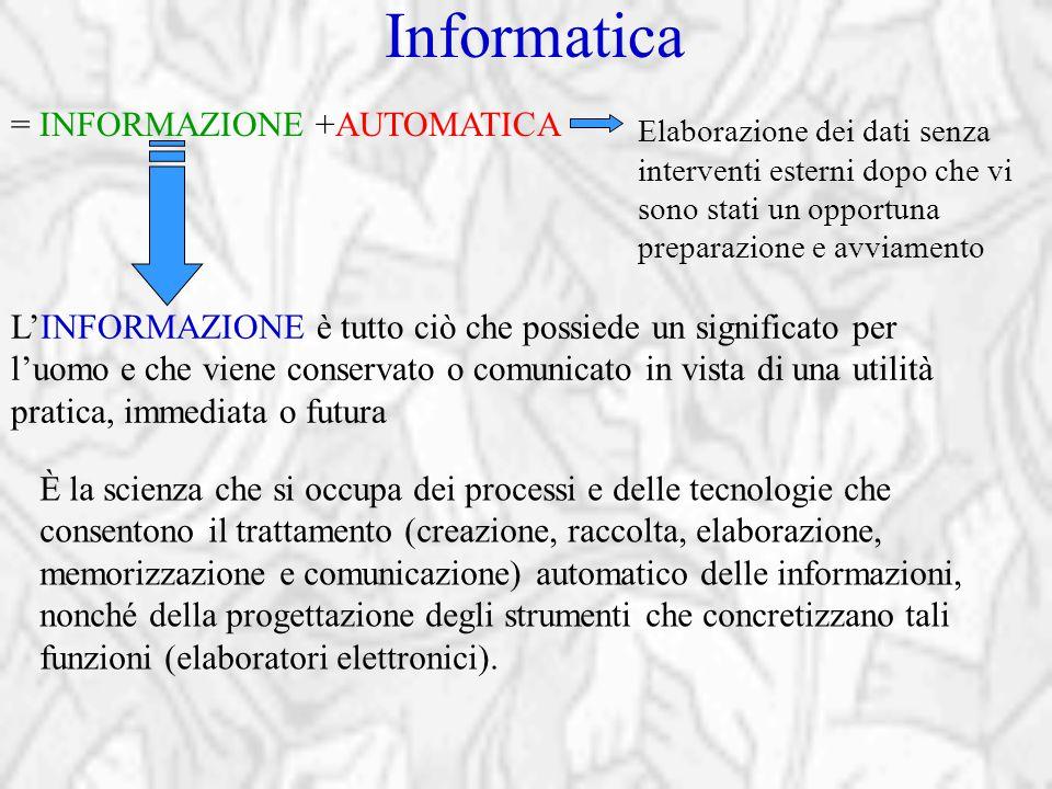 = INFORMAZIONE +AUTOMATICA L'INFORMAZIONE è tutto ciò che possiede un significato per l'uomo e che viene conservato o comunicato in vista di una utili