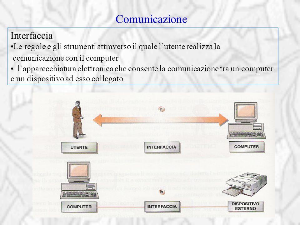 Comunicazione Interfaccia Le regole e gli strumenti attraverso il quale l'utente realizza la comunicazione con il computer l'apparecchiatura elettroni