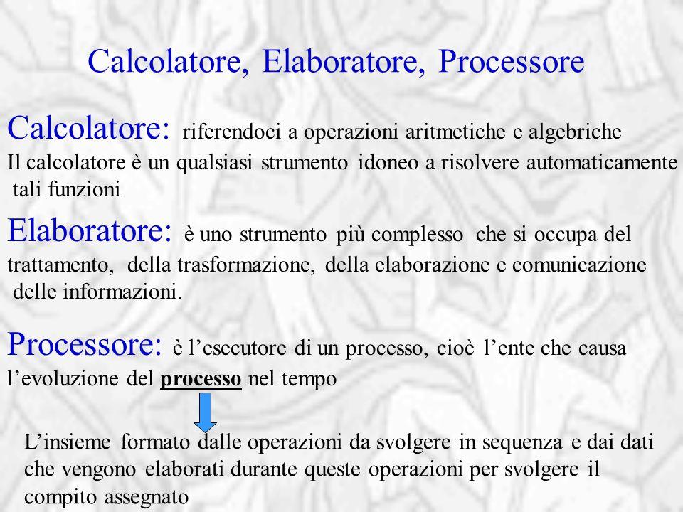 Calcolatore, Elaboratore, Processore Calcolatore: riferendoci a operazioni aritmetiche e algebriche Il calcolatore è un qualsiasi strumento idoneo a r