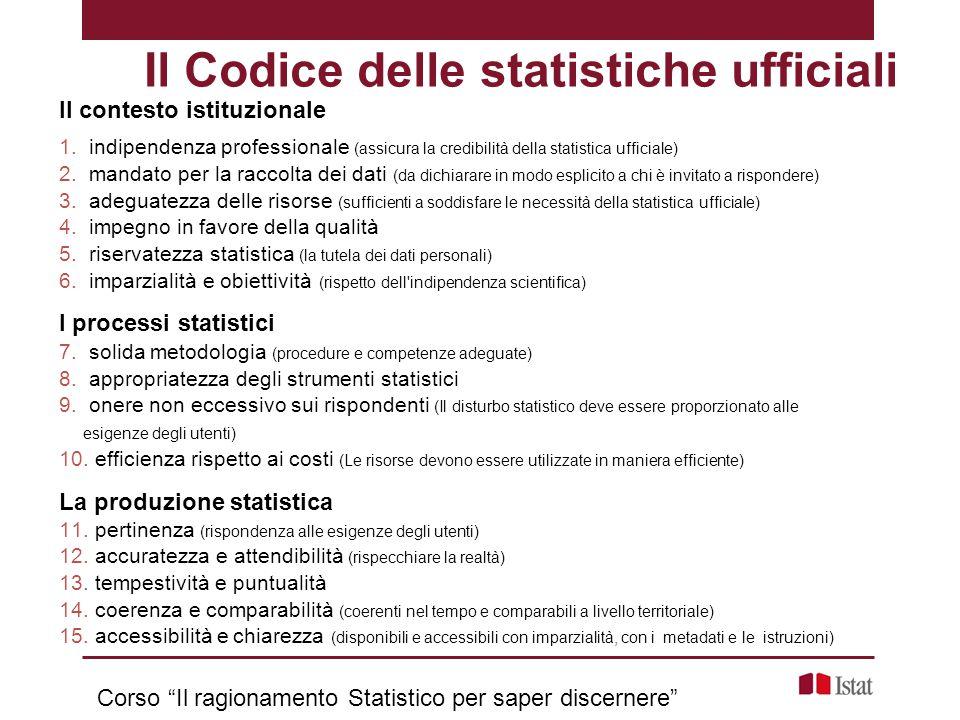 """Il Codice delle statistiche ufficiali Corso """"Il ragionamento Statistico per saper discernere"""" Il contesto istituzionale 1. indipendenza professionale"""
