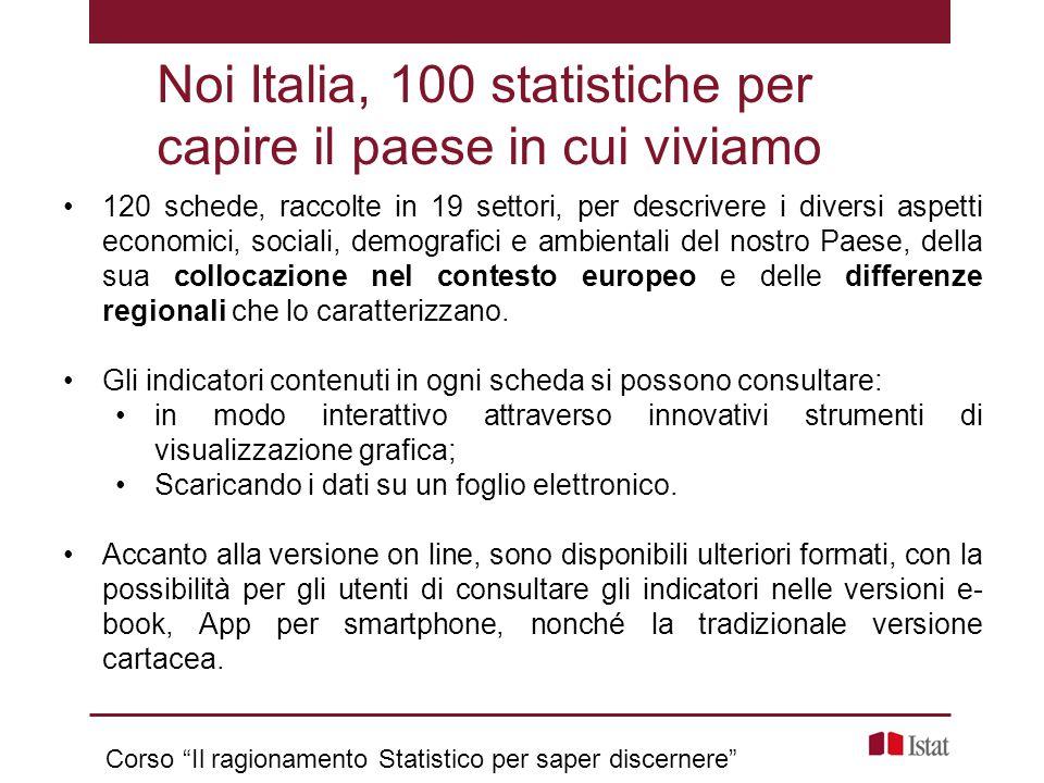 Noi Italia, 100 statistiche per capire il paese in cui viviamo 120 schede, raccolte in 19 settori, per descrivere i diversi aspetti economici, sociali
