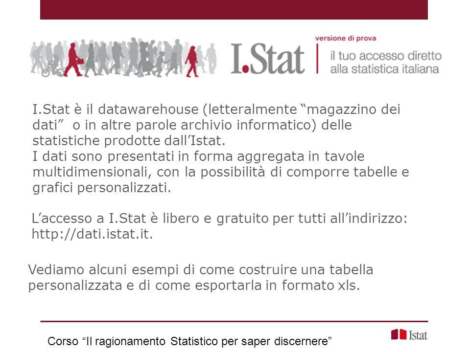 """I.Stat è il datawarehouse (letteralmente """"magazzino dei dati"""" o in altre parole archivio informatico) delle statistiche prodotte dall'Istat. I dati so"""