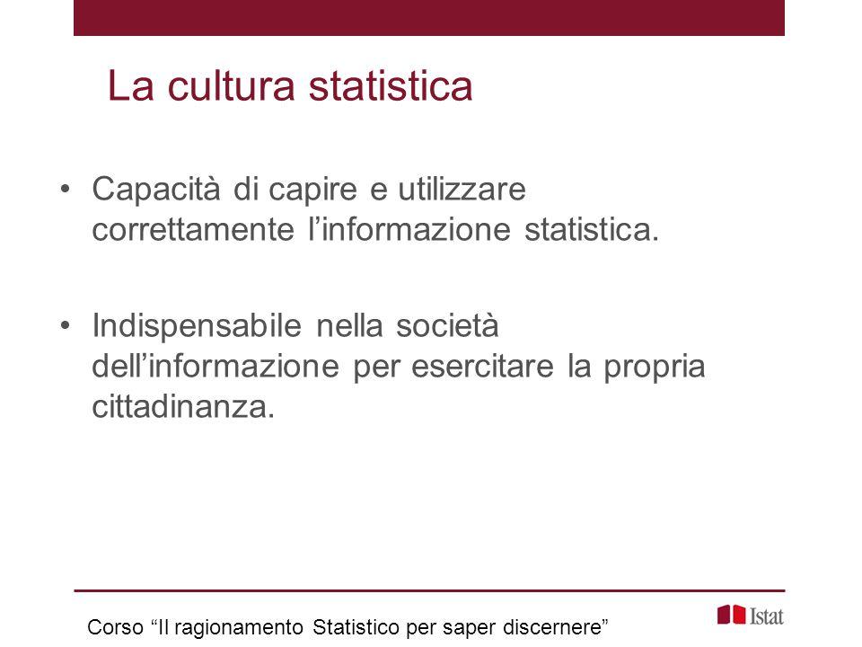 Capacità di capire e utilizzare correttamente l'informazione statistica. Indispensabile nella società dell'informazione per esercitare la propria citt