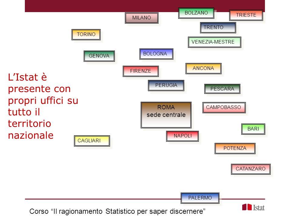 Giulia De Candia Istat – sede per la Liguria tel.