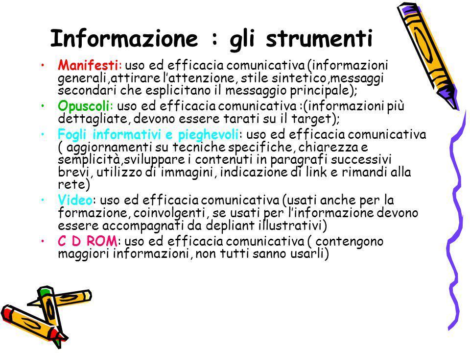 Informazione : gli strumenti Manifesti: uso ed efficacia comunicativa (informazioni generali,attirare l'attenzione, stile sintetico,messaggi secondari