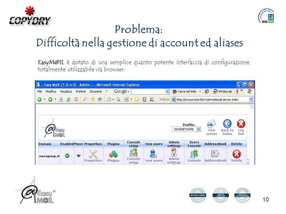 10 Problema: Difficoltà nella gestione di account ed aliases EasyM@IL è dotato di una semplice quanto potente interfaccia di configurazione, totalmente utilizzabile via browser: