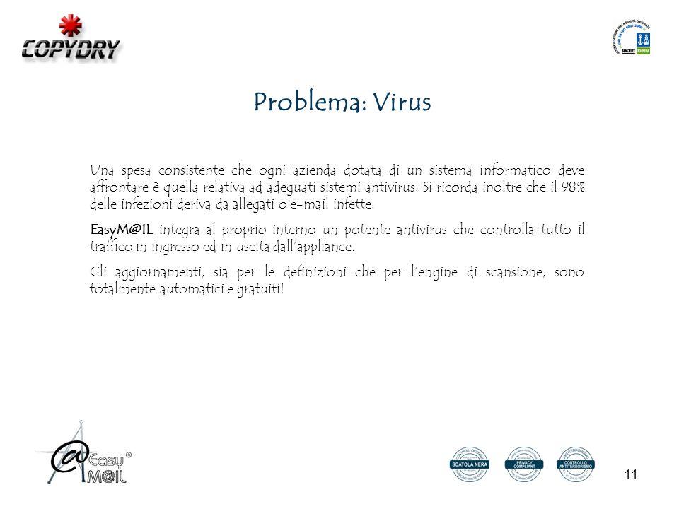 11 Problema: Virus Una spesa consistente che ogni azienda dotata di un sistema informatico deve affrontare è quella relativa ad adeguati sistemi antivirus.
