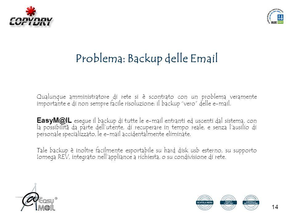 14 Problema: Backup delle Email Qualunque amministratore di rete si è scontrato con un problema veramente importante e di non sempre facile risoluzione: il backup vero delle e-mail.