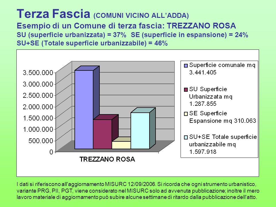 Terza Fascia (COMUNI VICINO ALL'ADDA) Esempio di un Comune di terza fascia: TREZZANO ROSA SU (superficie urbanizzata) = 37% SE (superficie in espansione) = 24% SU+SE (Totale superficie urbanizzabile) = 46% I dati si riferiscono all aggiornamento MISURC 12/09/2006.