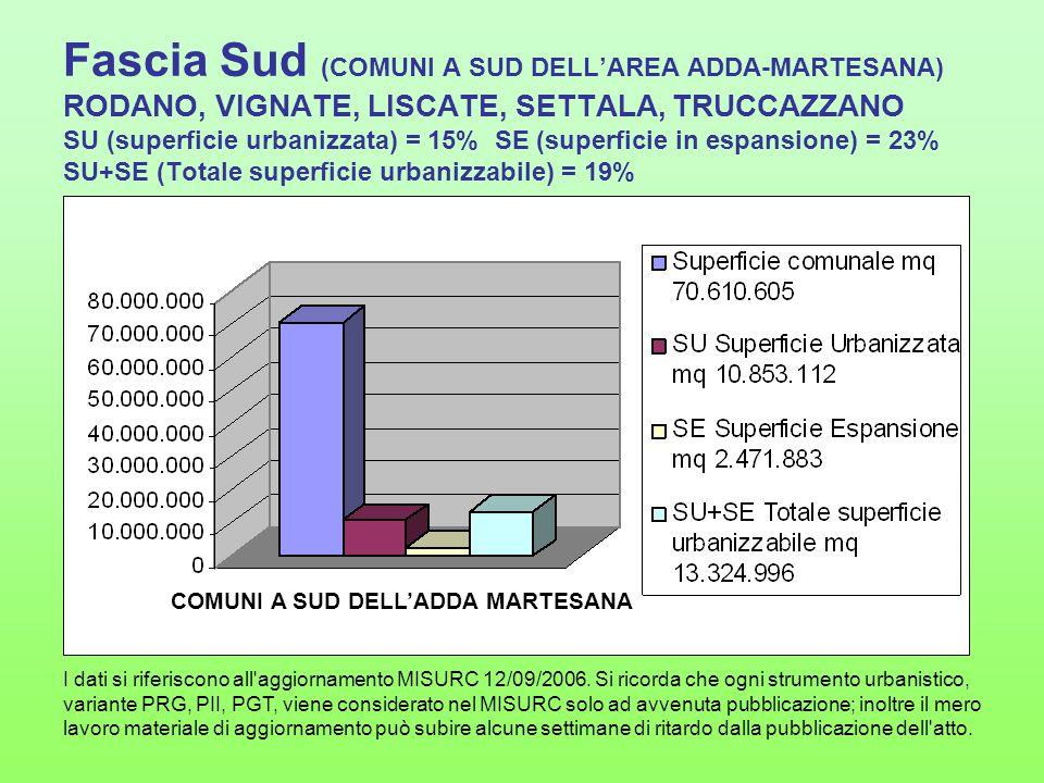 Fascia Sud (COMUNI A SUD DELL'AREA ADDA-MARTESANA) RODANO, VIGNATE, LISCATE, SETTALA, TRUCCAZZANO SU (superficie urbanizzata) = 15% SE (superficie in espansione) = 23% SU+SE (Totale superficie urbanizzabile) = 19% COMUNI A SUD DELL'ADDA MARTESANA I dati si riferiscono all aggiornamento MISURC 12/09/2006.