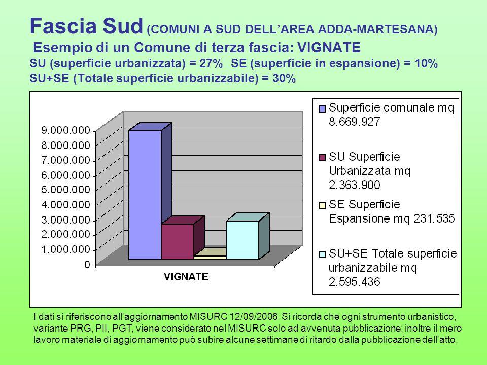 Fascia Sud (COMUNI A SUD DELL'AREA ADDA-MARTESANA) Esempio di un Comune di terza fascia: VIGNATE SU (superficie urbanizzata) = 27% SE (superficie in espansione) = 10% SU+SE (Totale superficie urbanizzabile) = 30% I dati si riferiscono all aggiornamento MISURC 12/09/2006.
