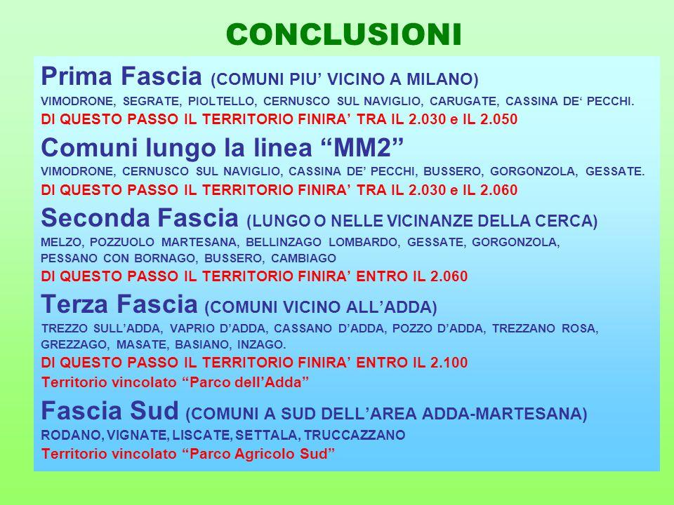 Prima Fascia (COMUNI PIU' VICINO A MILANO) VIMODRONE, SEGRATE, PIOLTELLO, CERNUSCO SUL NAVIGLIO, CARUGATE, CASSINA DE' PECCHI. DI QUESTO PASSO IL TERR