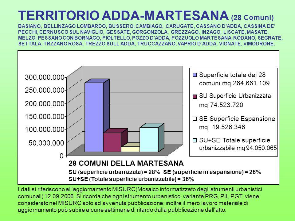 TERRITORIO ADDA-MARTESANA (28 Comuni) BASIANO, BELLINZAGO LOMBARDO, BUSSERO, CAMBIAGO, CARUGATE, CASSANO D'ADDA, CASSINA DE' PECCHI, CERNUSCO SUL NAVI