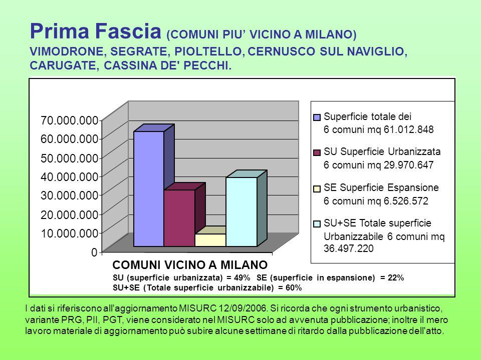 Prima Fascia (COMUNI PIU' VICINO A MILANO) Esempio di un Comune di prima fascia: VIMODRONE SU (superficie urbanizzata) = 49% SE (superficie in espansione) = 49% SU+SE (Totale superficie urbanizzabile) = 73% I dati si riferiscono all aggiornamento MISURC 12/09/2006.