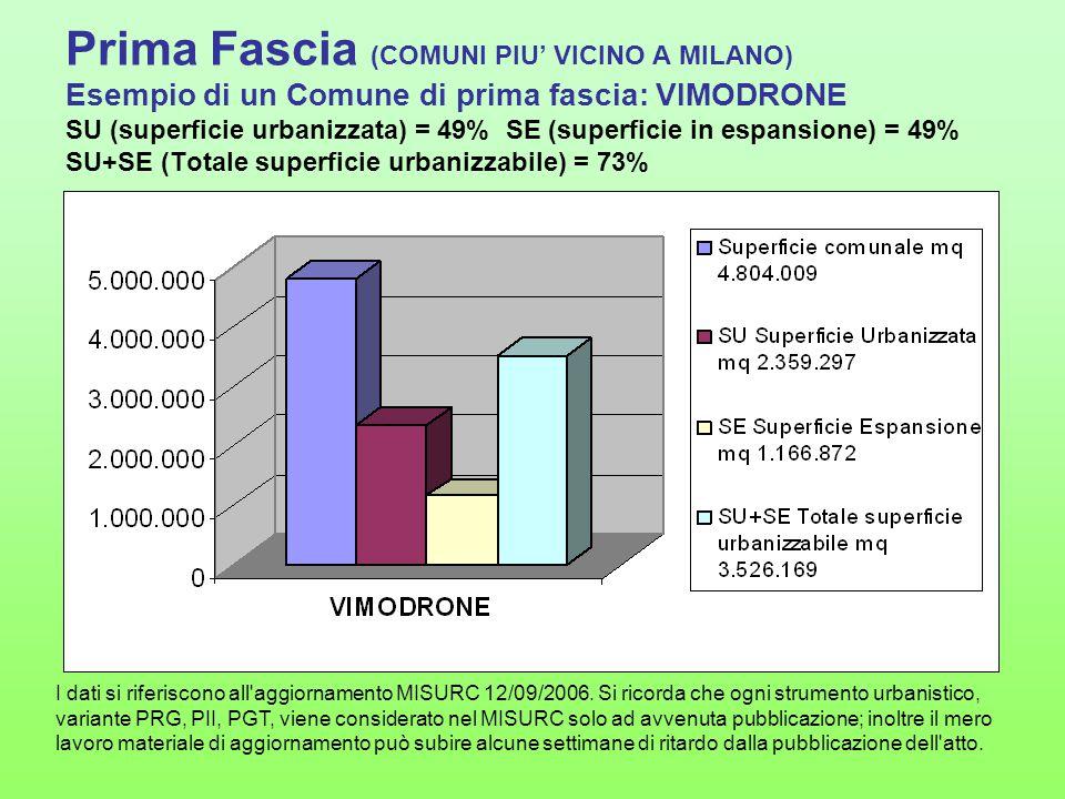 Prima Fascia (COMUNI PIU' VICINO A MILANO) Esempio di un Comune di prima fascia: VIMODRONE SU (superficie urbanizzata) = 49% SE (superficie in espansi