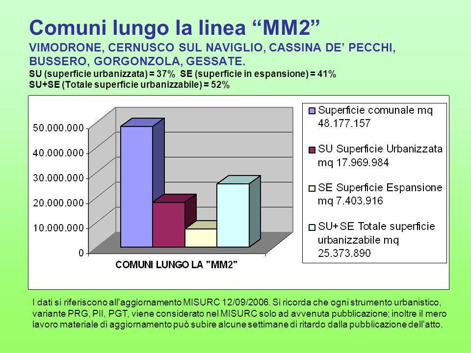 Comuni lungo la linea MM2 Esempio di un Comune lungo la linea MM2 : GORGONZOLA SU (superficie urbanizzata) = 30% SE (superficie in espansione) = 83% SU+SE (Totale superficie urbanizzabile) = 55% I dati si riferiscono all aggiornamento MISURC 12/09/2006.