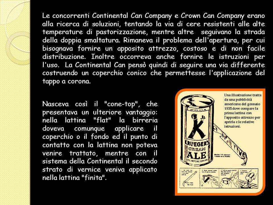 Le concorrenti Continental Can Company e Crown Can Company erano alla ricerca di soluzioni, tentando la via di cere resistenti alle alte temperature di pastorizzazione, mentre altre seguivano la strada della doppia smaltatura.