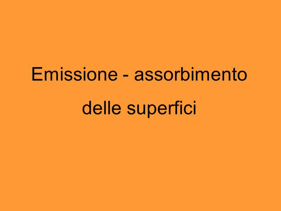 Emissione - assorbimento delle superfici