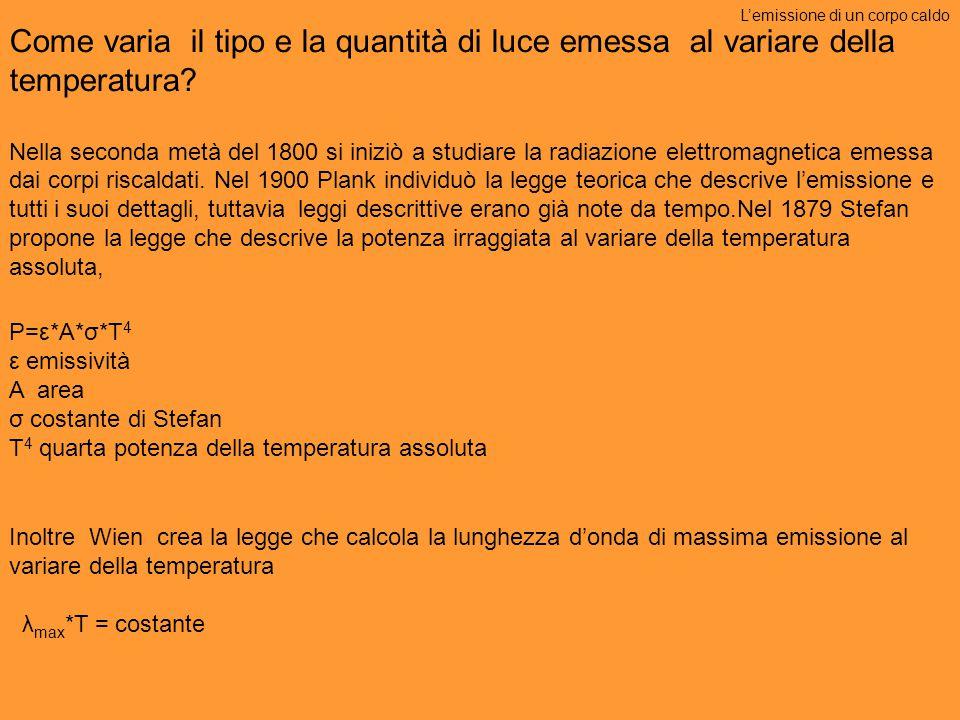 Come varia il tipo e la quantità di luce emessa al variare della temperatura? Nella seconda metà del 1800 si iniziò a studiare la radiazione elettroma