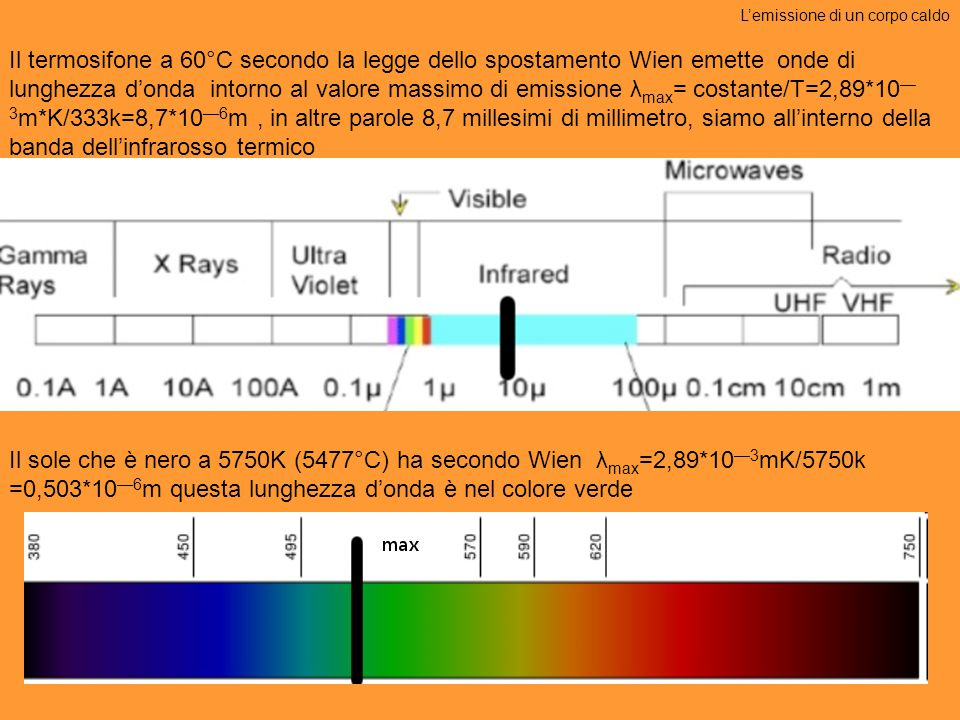 Il termosifone a 60°C secondo la legge dello spostamento Wien emette onde di lunghezza d'onda intorno al valore massimo di emissione λ max = costante/