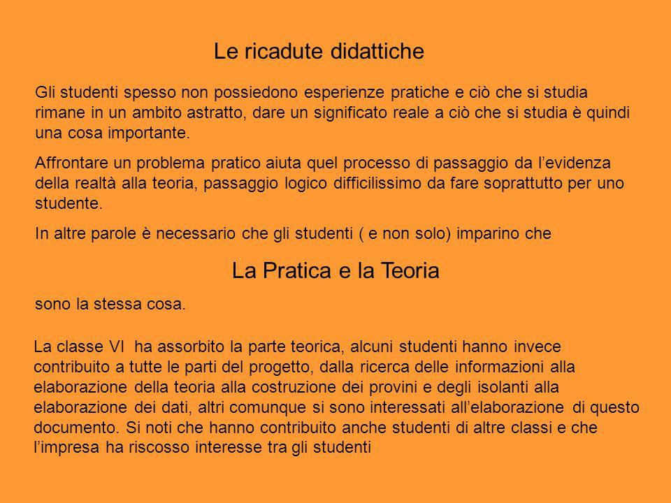 Le ricadute didattiche Gli studenti spesso non possiedono esperienze pratiche e ciò che si studia rimane in un ambito astratto, dare un significato re