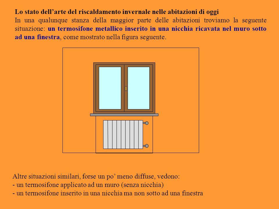 Lo stato dell'arte del riscaldamento invernale nelle abitazioni di oggi In una qualunque stanza della maggior parte delle abitazioni troviamo la segue
