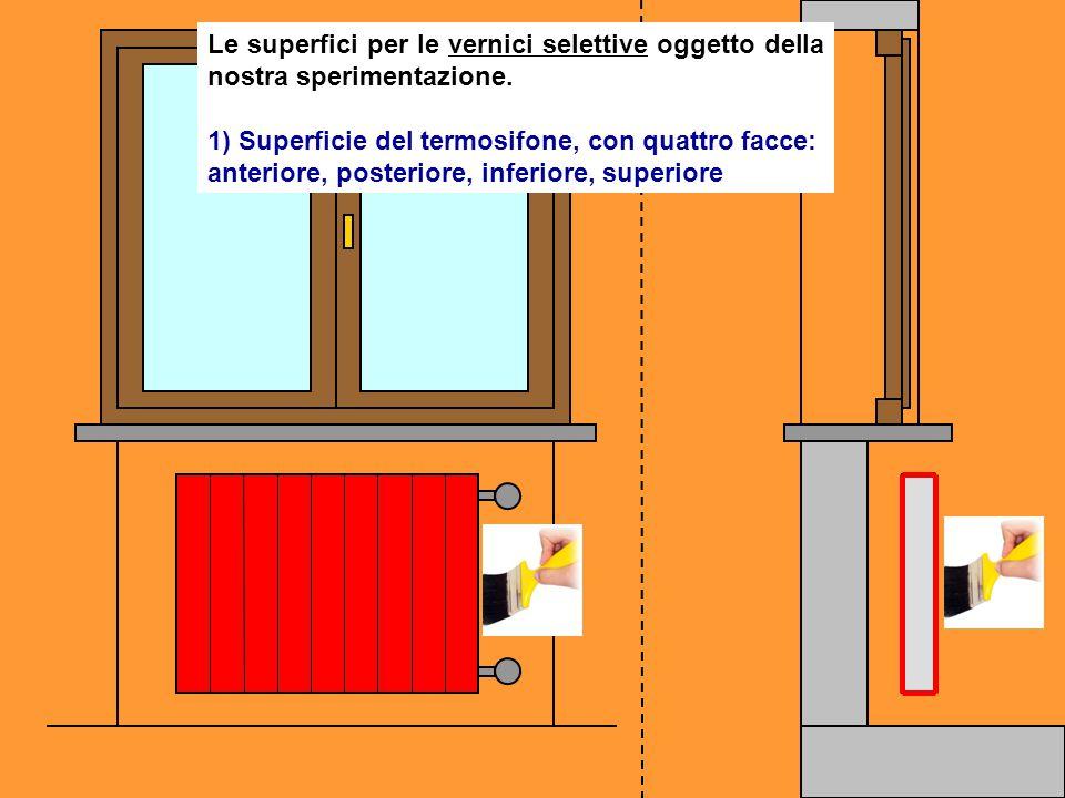 Le superfici per le vernici selettive oggetto della nostra sperimentazione. 1) Superficie del termosifone, con quattro facce: anteriore, posteriore, i