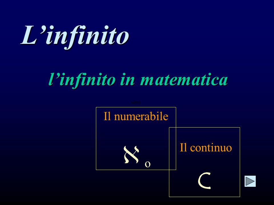 L'infinito l'infinito in matematica Il numerabile  o Il continuo C