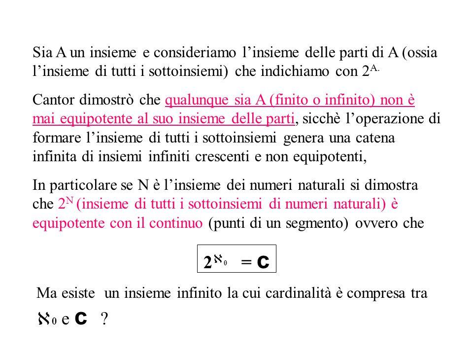 Sia A un insieme e consideriamo l'insieme delle parti di A (ossia l'insieme di tutti i sottoinsiemi) che indichiamo con 2 A. Cantor dimostrò che qualu