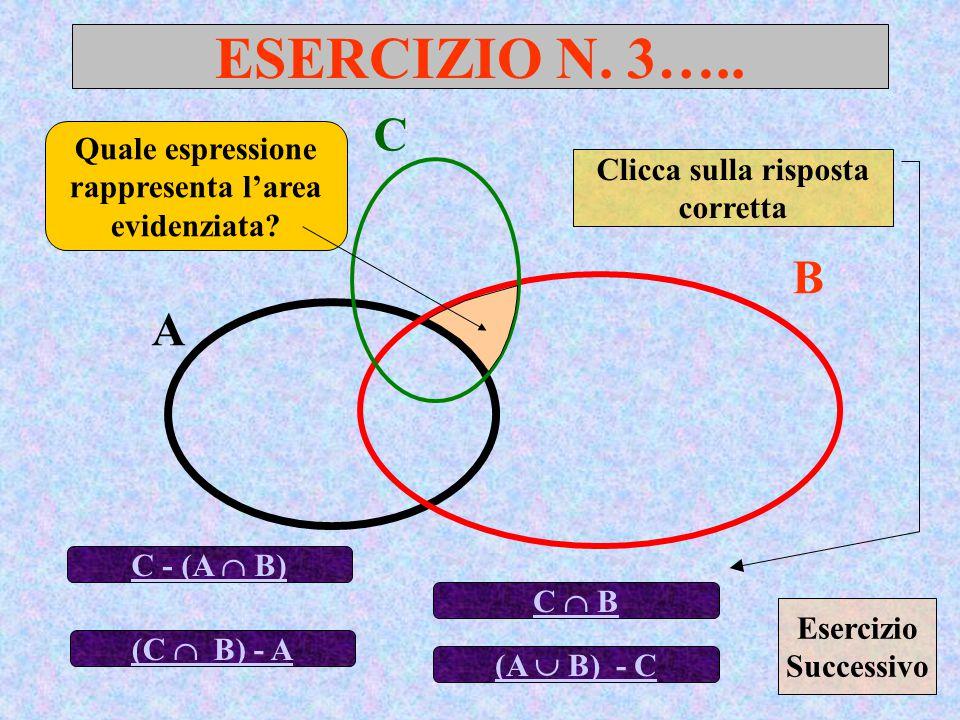 ESERCIZIO N.3….. A B Quale espressione rappresenta l'area evidenziata.