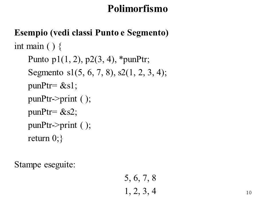 10 Polimorfismo Esempio (vedi classi Punto e Segmento) int main ( ) { Punto p1(1, 2), p2(3, 4), *punPtr; Segmento s1(5, 6, 7, 8), s2(1, 2, 3, 4); punPtr= &s1; punPtr->print ( ); punPtr= &s2; punPtr->print ( ); return 0;} Stampe eseguite: 5, 6, 7, 8 1, 2, 3, 4