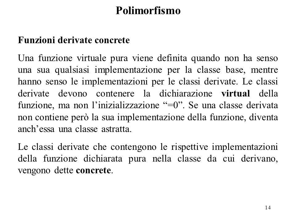 14 Polimorfismo Funzioni derivate concrete Una funzione virtuale pura viene definita quando non ha senso una sua qualsiasi implementazione per la classe base, mentre hanno senso le implementazioni per le classi derivate.