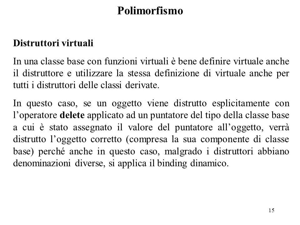15 Polimorfismo Distruttori virtuali In una classe base con funzioni virtuali è bene definire virtuale anche il distruttore e utilizzare la stessa definizione di virtuale anche per tutti i distruttori delle classi derivate.
