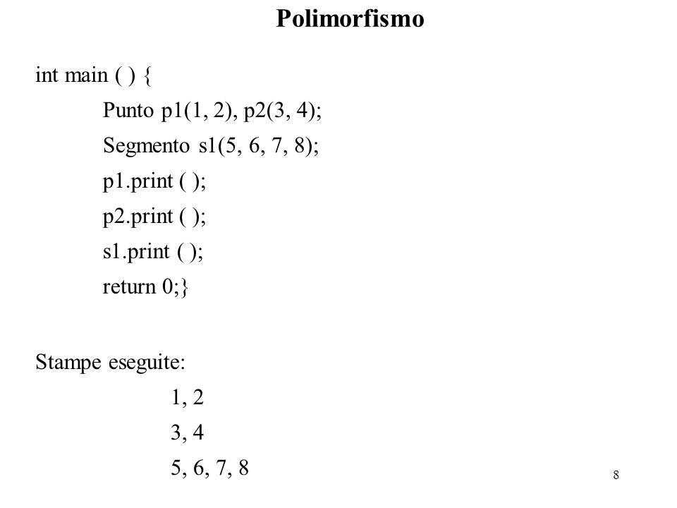 8 Polimorfismo int main ( ) { Punto p1(1, 2), p2(3, 4); Segmento s1(5, 6, 7, 8); p1.print ( ); p2.print ( ); s1.print ( ); return 0;} Stampe eseguite: 1, 2 3, 4 5, 6, 7, 8